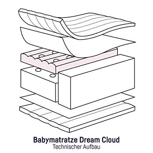 Julius Zöllner Matratze Dream Cloud Schaumstoff weiss Größe 60x120 cm